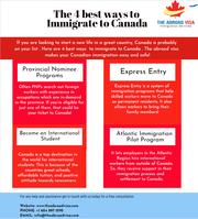 Immigration Consultant Surrey Bc